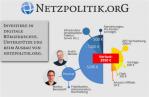 Einnahmen und Ausgaben netzpolitik.org: Lizenz Creative Commons BY-NC-SA, Markus Bekedahl